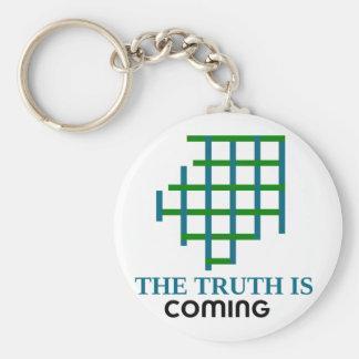 die Wahrheit kommt Schlüsselanhänger