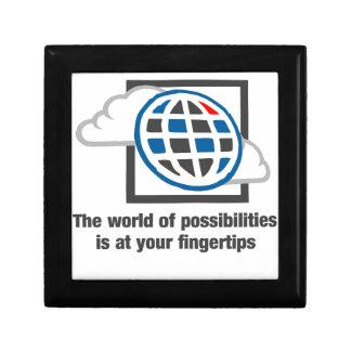 Die Welt von Möglichkeiten ist an Ihren Erinnerungskiste