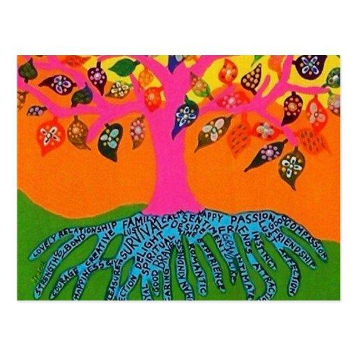 Die Wurzel des Wissens-Baums der Leben-Postkarte
