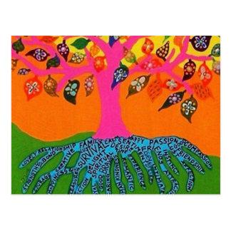 Die Wurzel des Wissens-Baums der Leben-Postkarte Postkarte