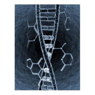 DNS-Strang Postkarte