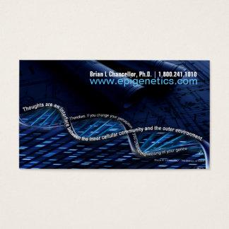 DNS-Visitenkarten Visitenkarte