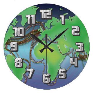 Drähte der Welt - unterseeische Kabel Uhren