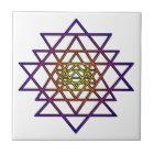 DreieckMandala (gelbes Lila) Sri Yantra Keramikfliese