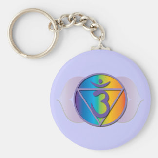 Drittes Auge keychain Standard Runder Schlüsselanhänger