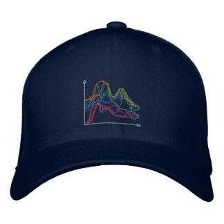 EDIWM dunkler Farbgrafik-Hut Bestickte Baseballkappe