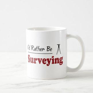 Eher überblickt kaffeetasse