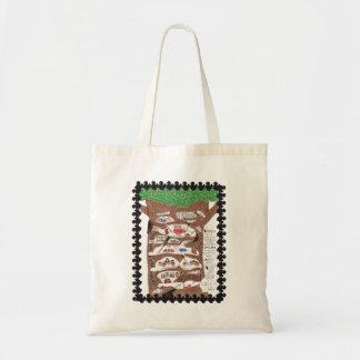 Eichhörnchen-Höhlen-Tasche Tragetasche