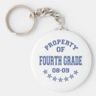 Eigentum des vierten Grades