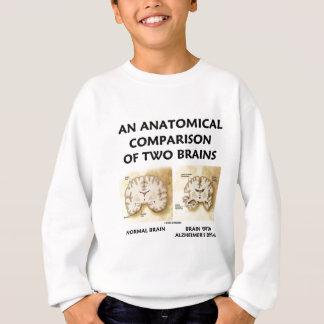 Ein anatomischer Vergleich von zwei Gehirnen Sweatshirt