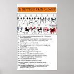 Ein besseres Schmerz-Diagramm Plakatdrucke