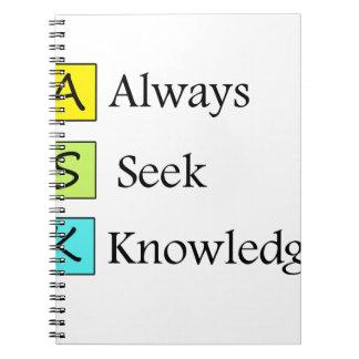 ein immer Wissen s-Suchvorganges k Notizblock