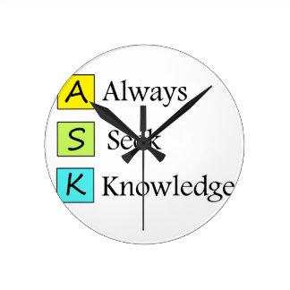 ein immer Wissen s-Suchvorganges k Runde Wanduhr