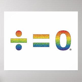 Einheit im Diversity Poster