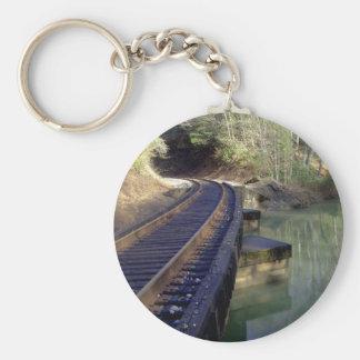 Eisenbahn-Brücke Schlüsselanhänger
