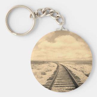 Eisenbahn Keychain Schlüsselanhänger