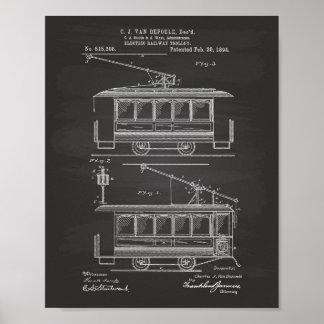 Elektrische Patent-Kunst-Tafel der Poster