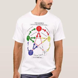 Element des Chinese-fünf T-Shirt