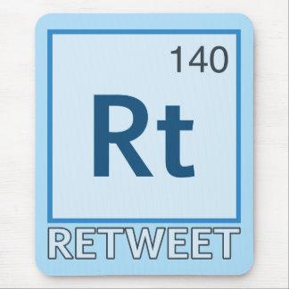 Element Funktelegrafie 140/Retweet Mauspad