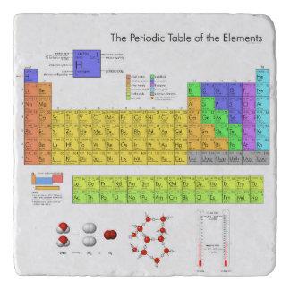 Element-periodische Tabellen-wissenschaftlicher Töpfeuntersetzer