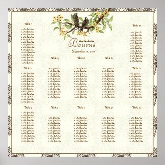 Elfenbein-Vintage Vögel, die Diagramm setzen Poster
