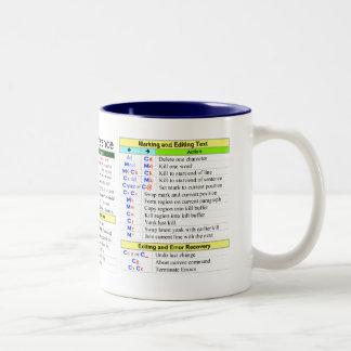 Emacs-Schnellnachweis Kaffee Tasse