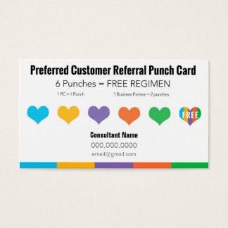 Empfehlungs-Lochkarte - LIEBE IHRE HAUT Visitenkarten