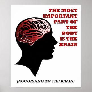 Entsprechend dem Gehirn-lustigen Plakat