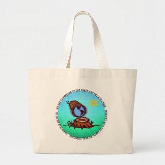 """""""Erde ist in allen """" Einkaufstaschen"""