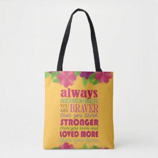 Erinnern Sie immer, dass sich Sie - Tasche