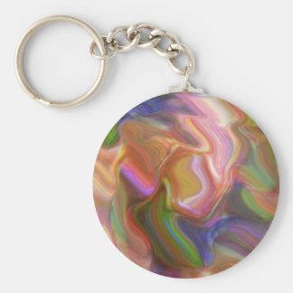 Erinnern Sie sich an Liebe Schlüsselanhänger