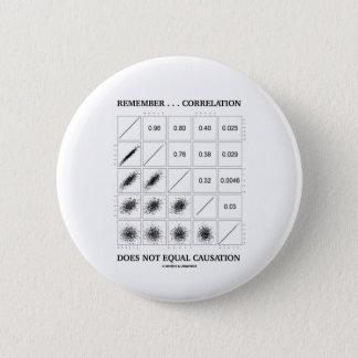 Erinnern Sie sich, dass… Wechselbeziehung nicht Runder Button 5,1 Cm