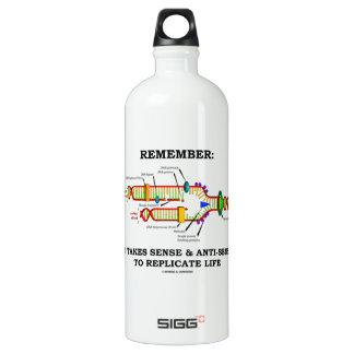Erinnern Sie sich: Er nimmt Richtung Anti-Richtung Wasserflasche