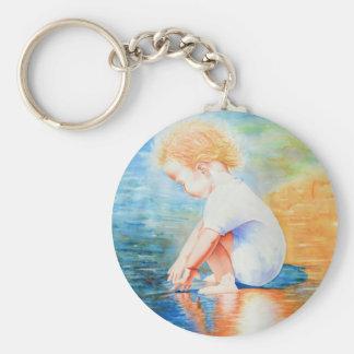 Erinnerungen von Ihnen Schlüsselanhänger