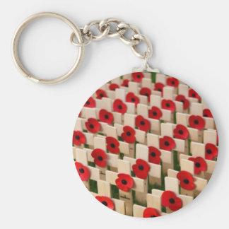 Erinnerungs-Tag Schlüsselanhänger