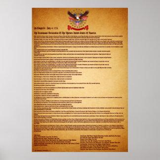Erklärung von IndependenceV-1-Style-1 Poster