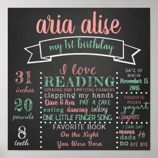 Erstes Geburtstags-Tafel-Plakat-Zeichen Poster