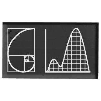 Es fügt oben im schwarzen Tabellen-Karten-Stand