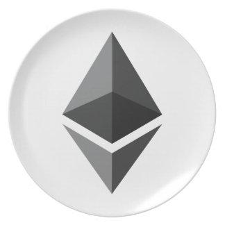 Ethereum Platte Teller
