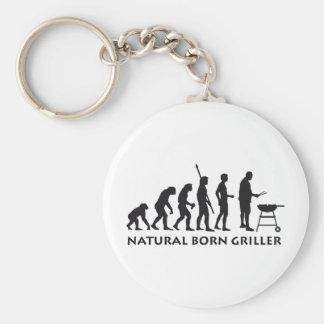 evolution grill schlüsselanhänger
