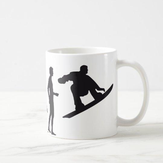 evolution snowboard kaffeetasse