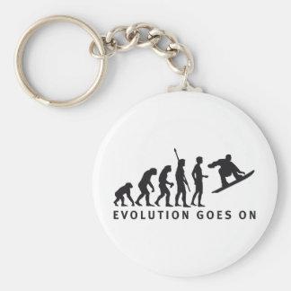 evolution snowboard schlüsselanhänger