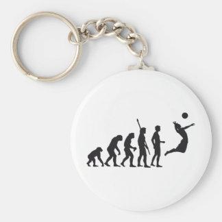 evolution volleyball schlüsselanhänger