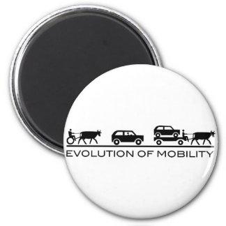 Evolution von Mobilität Magnete