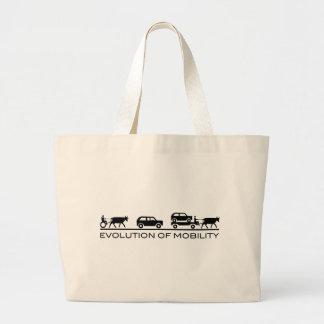 Evolution von Mobilität Tragetaschen