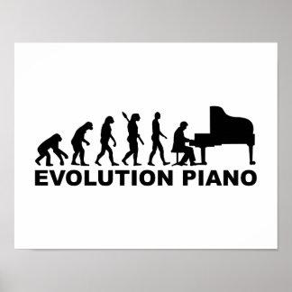 Evolutions-Klavier Poster