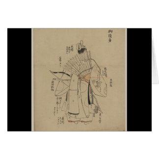Extrem ausführliches Porträt des Japaners Bogensch Grußkarte