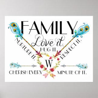 FAMILIE Plakat