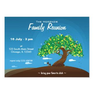 Familien-Wiedersehen 12,7 X 17,8 Cm Einladungskarte