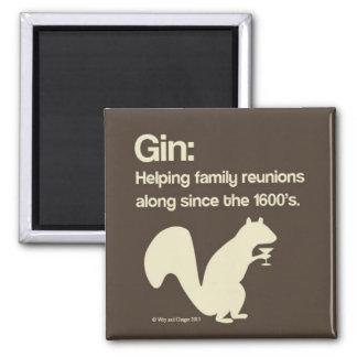 Familien-Wiedervereinigungen und Gin Quadratischer Magnet